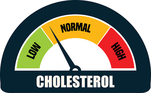 can cholesterol levels be too low
